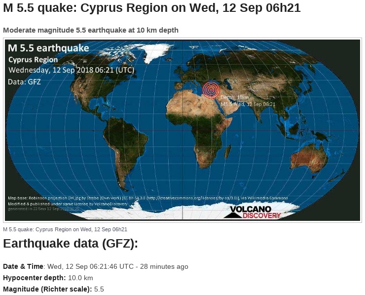 Earthquake, Cyprus
